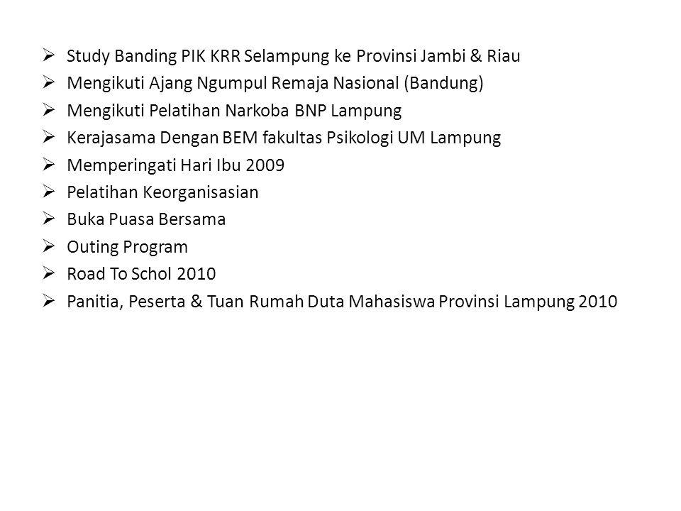  Study Banding PIK KRR Selampung ke Provinsi Jambi & Riau  Mengikuti Ajang Ngumpul Remaja Nasional (Bandung)  Mengikuti Pelatihan Narkoba BNP Lampu