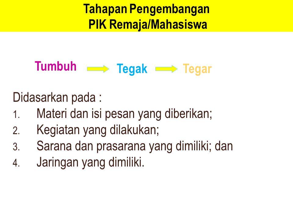 RUJUKAN DAN KEMITRAAN Biro konsultasi Fakultas Psikologi Universitas Muhammadiyah Lampung.
