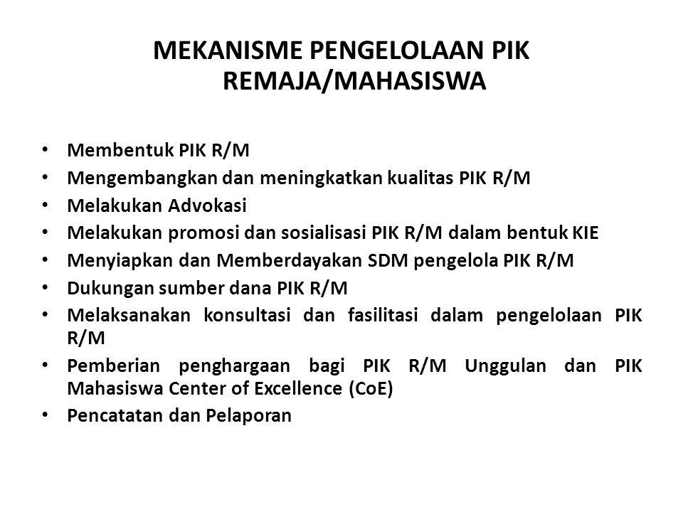 MEKANISME PENGELOLAAN PIK REMAJA/MAHASISWA Membentuk PIK R/M Mengembangkan dan meningkatkan kualitas PIK R/M Melakukan Advokasi Melakukan promosi dan