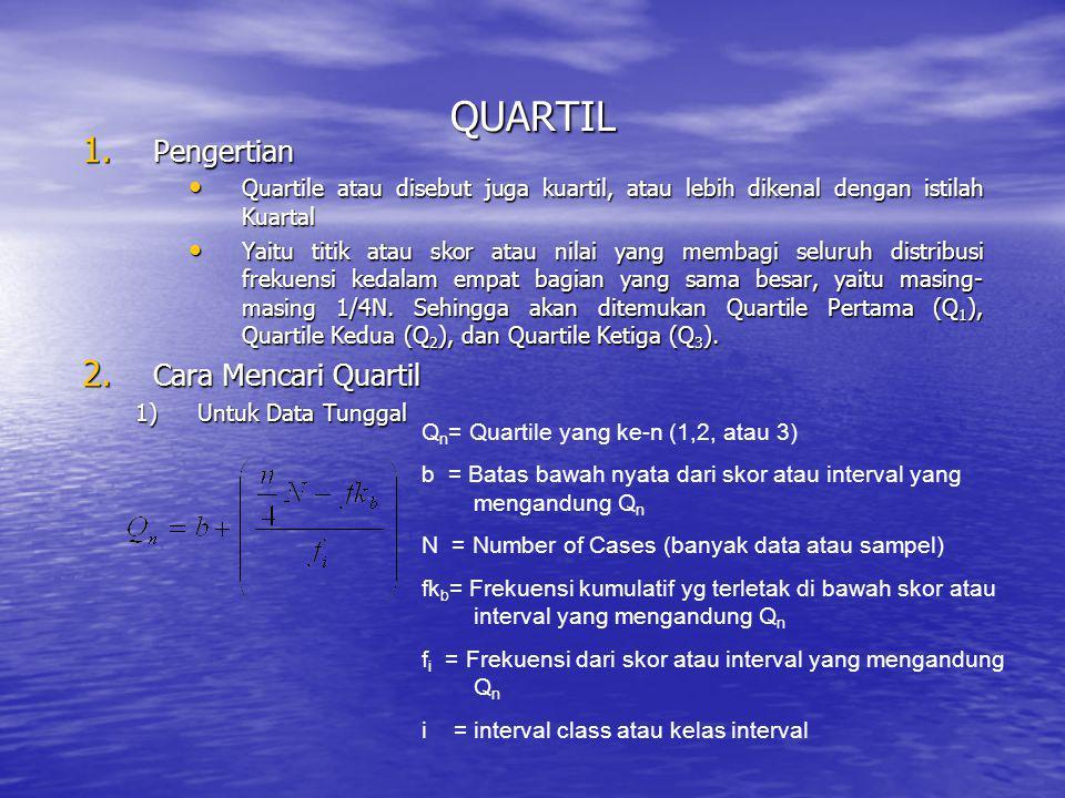 QUARTIL 1. Pengertian Quartile atau disebut juga kuartil, atau lebih dikenal dengan istilah Kuartal Quartile atau disebut juga kuartil, atau lebih dik