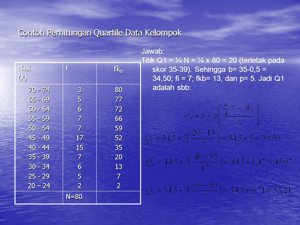 Contoh Perhitungan Quartile Data Kelompok Nilai(X)f fk b 70 - 74 65 - 69 60 - 64 55 - 59 50 - 54 45 - 49 40 - 44 35 - 39 30 - 34 25 - 29 20 – 24 35677