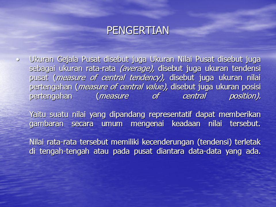 PENGERTIAN Ukuran Gejala Pusat disebut juga Ukuran Nilai Pusat disebut juga sebagai ukuran rata-rata (average), disebut juga ukuran tendensi pusat (me