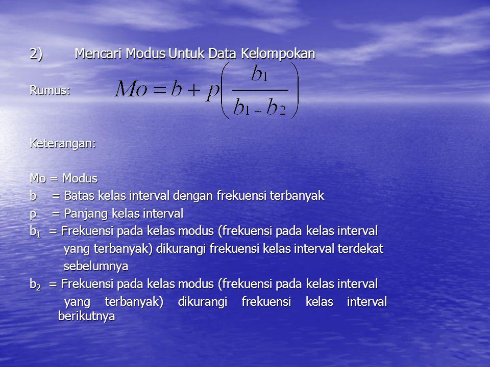 2)Mencari Modus Untuk Data Kelompokan Rumus:Keterangan: Mo = Modus b = Batas kelas interval dengan frekuensi terbanyak p = Panjang kelas interval b 1