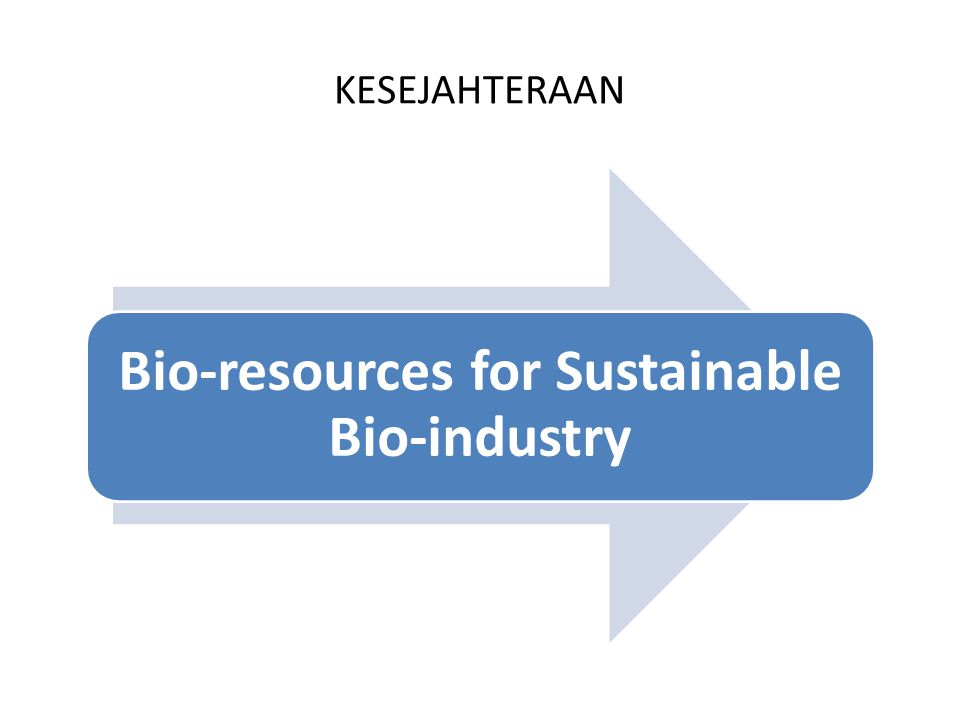 KESEJAHTERAAN Bio-resources for Sustainable Bio-industry
