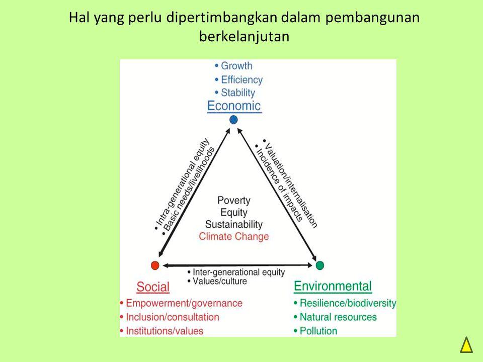 Hal yang perlu dipertimbangkan dalam pembangunan berkelanjutan