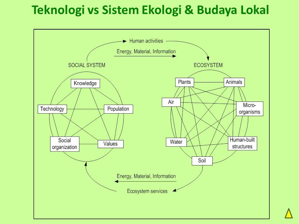 Teknologi vs Sistem Ekologi & Budaya Lokal