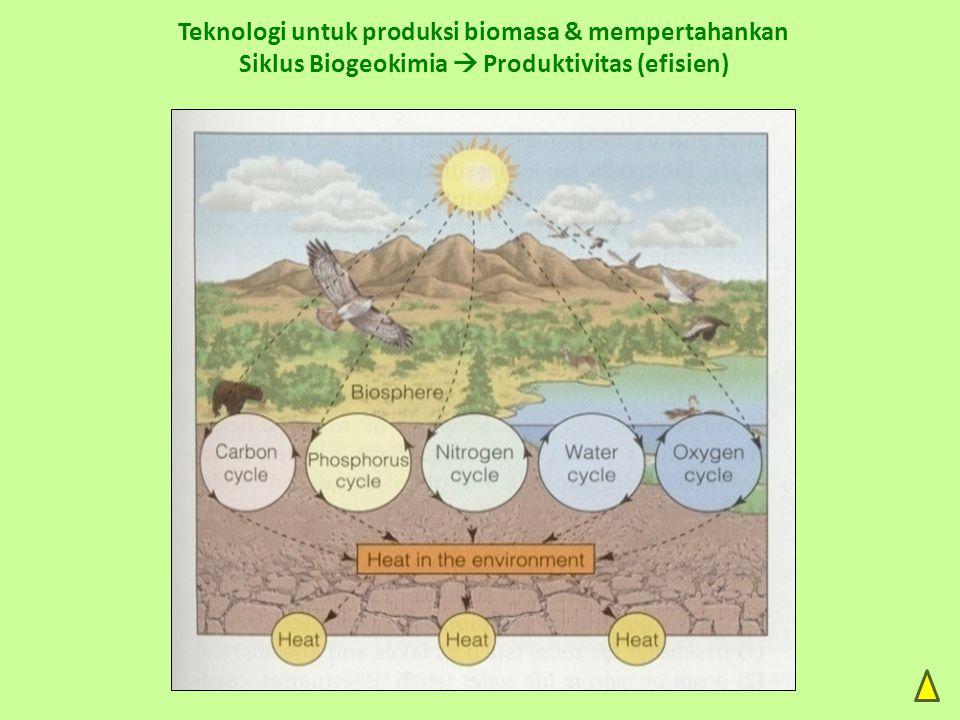 Teknologi untuk produksi biomasa & mempertahankan Siklus Biogeokimia  Produktivitas (efisien)