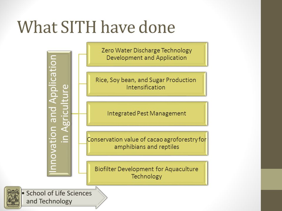 What SITH have done Innovation and Application in Agriculture Zero Water Discharge Technology Development and Application Rice, Soy bean, and Sugar Pr