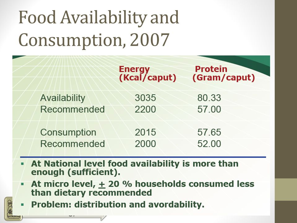 Food Availability and Consumption, 2007