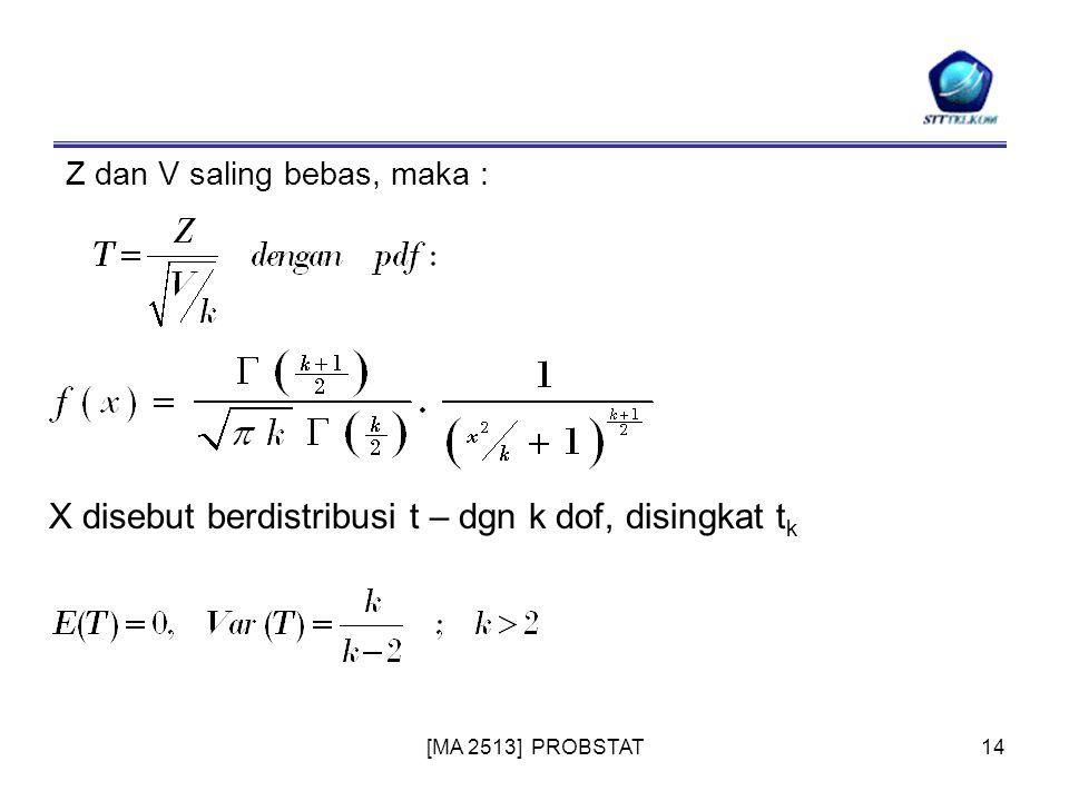 [MA 2513] PROBSTAT14 Z dan V saling bebas, maka : X disebut berdistribusi t – dgn k dof, disingkat t k