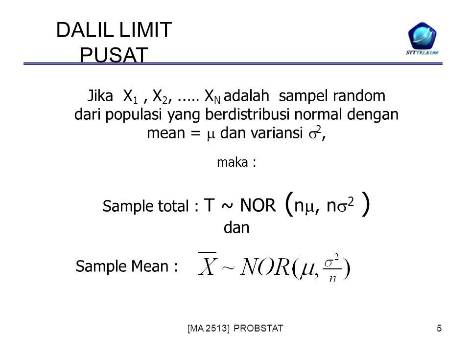 [MA 2513] PROBSTAT5 DALIL LIMIT PUSAT Jika X 1, X 2,..… X N adalah sampel random dari populasi yang berdistribusi normal dengan mean =  dan variansi  2, maka : Sample total : T ~ NOR ( n , n  2 ) dan Sample Mean :