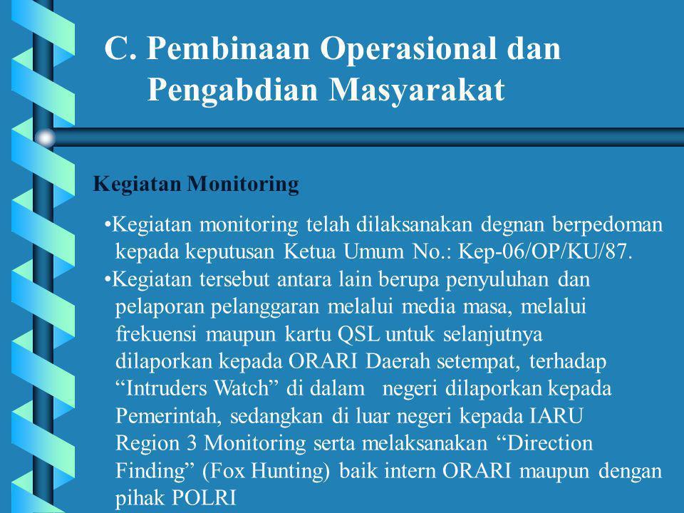 C. Pembinaan Operasional dan Pengabdian Masyarakat Kegiatan Monitoring Kegiatan monitoring telah dilaksanakan degnan berpedoman kepada keputusan Ketua