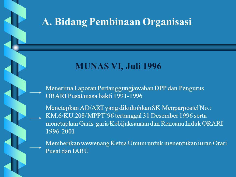 A. Bidang Pembinaan Organisasi MUNAS VI, Juli 1996 Menerima Laporan Pertanggungjawaban DPP dan Pengurus ORARI Pusat masa bakti 1991-1996 Menetapkan AD