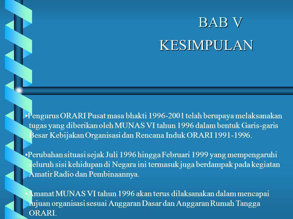 BAB V KESIMPULAN Pengurus ORARI Pusat masa bhakti 1996-2001 telah berupaya melaksanakan tugas yang diberikan oleh MUNAS VI tahun 1996 dalam bentuk Garis-garis Besar Kebijakan Organisasi dan Rencana Induk ORARI 1991-1996.