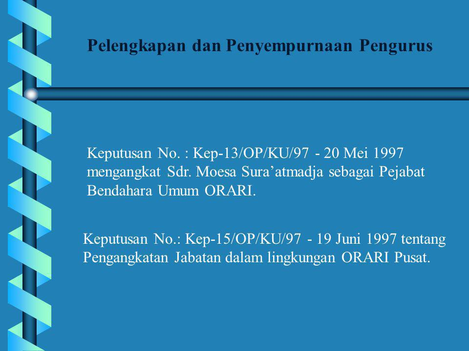 Iuran IARU diperhitungkan dengan 1 US$ = Rp 2.400,- Iuran untuk ORARI Pusat dan IARU Pada 20 Februari 1997 diputuskan Iuran ORARI sebesar Rp 1.000,- (seribu rupiah) perorang setiap bulannya