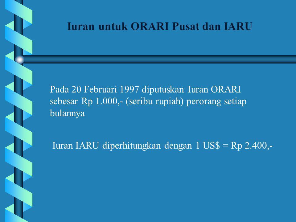 Efektif 1 Maret 1998, gedung baru Kantor Sekretariat Jenderal ORARI Pusat telah dipergunakan.