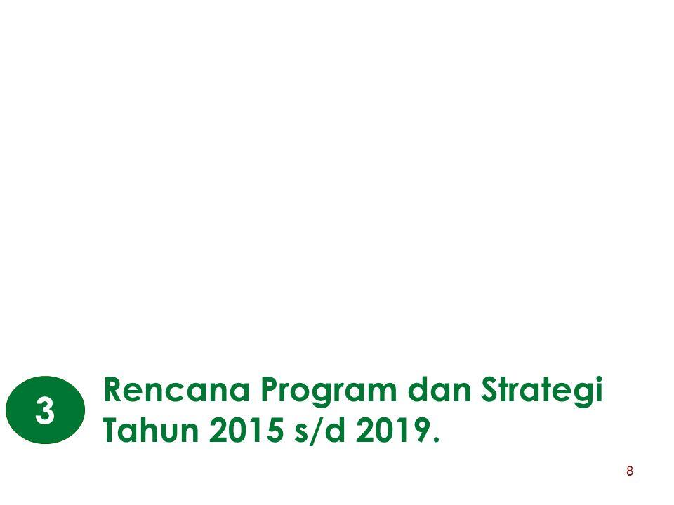8 Rencana Program dan Strategi Tahun 2015 s/d 2019. 3