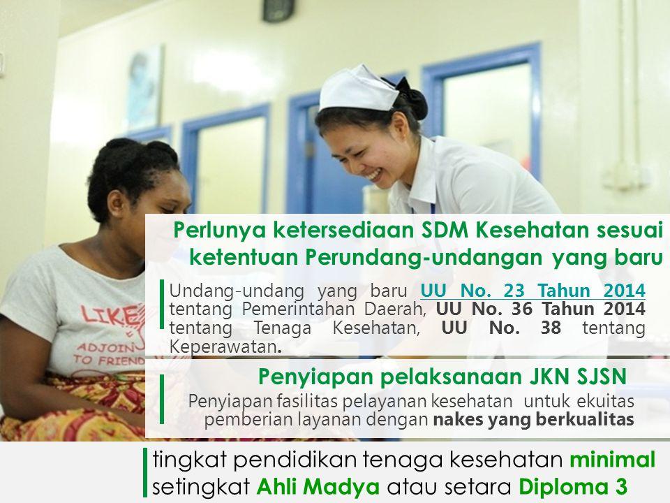 Perlunya ketersediaan SDM Kesehatan sesuai ketentuan Perundang-undangan yang baru Undang-undang yang baru UU No. 23 Tahun 2014 tentang Pemerintahan Da