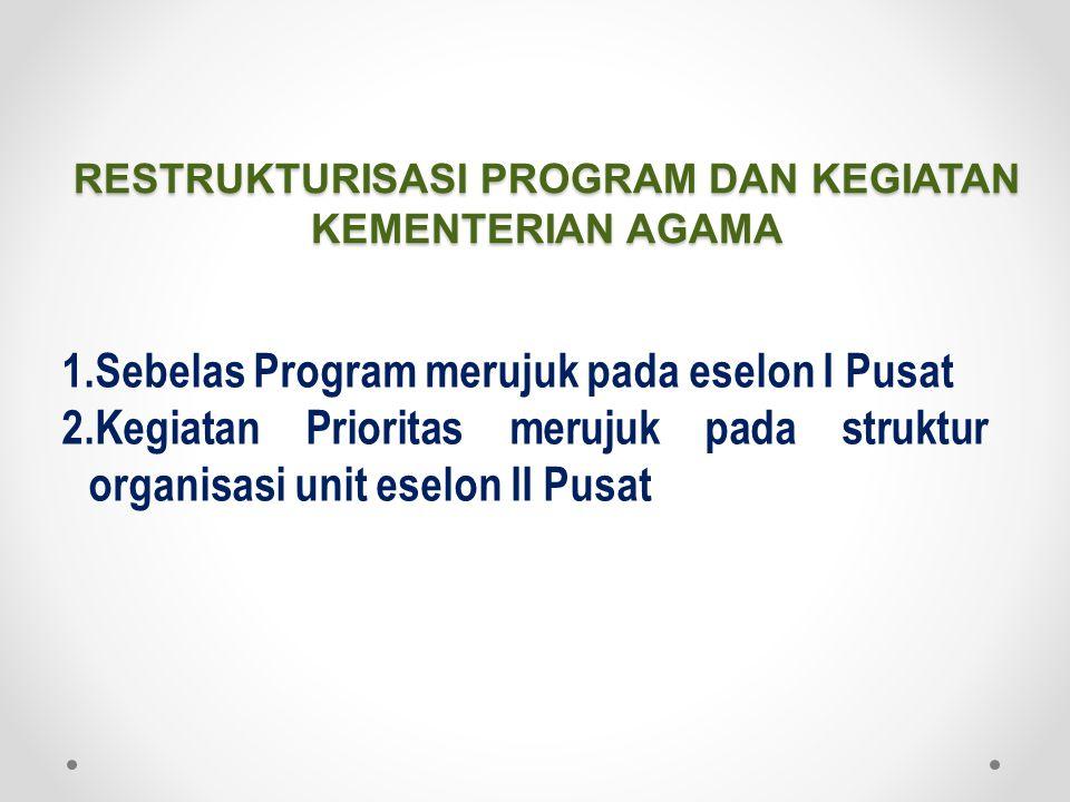 RESTRUKTURISASI PROGRAM DAN KEGIATAN KEMENTERIAN AGAMA 1.Sebelas Program merujuk pada eselon I Pusat 2.Kegiatan Prioritas merujuk pada struktur organi