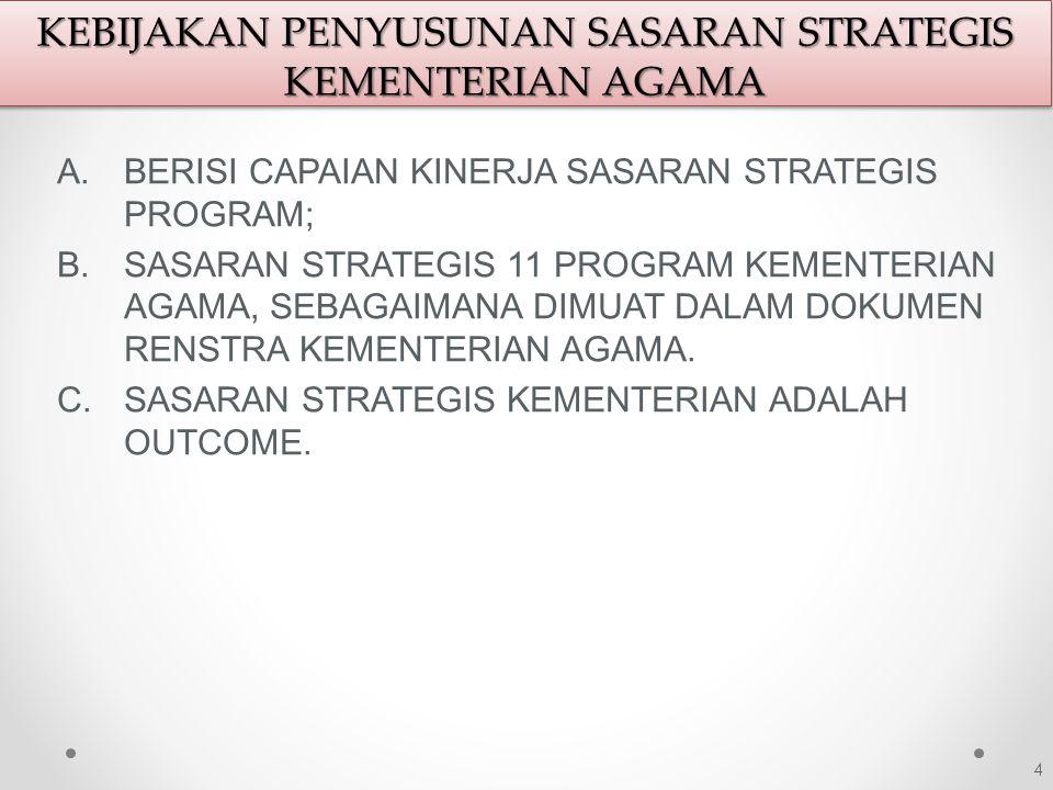 KEBIJAKAN PENYUSUNAN SASARAN STRATEGIS KEMENTERIAN AGAMA A.BERISI CAPAIAN KINERJA SASARAN STRATEGIS PROGRAM; B.SASARAN STRATEGIS 11 PROGRAM KEMENTERIA