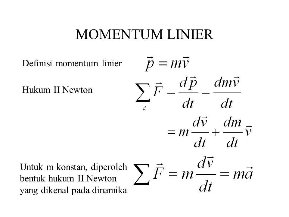 MOMENTUM LINIER Hukum II Newton Untuk m konstan, diperoleh bentuk hukum II Newton yang dikenal pada dinamika Definisi momentum linier