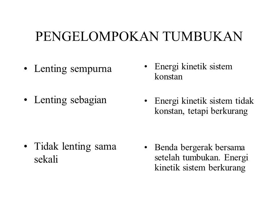 PENGELOMPOKAN TUMBUKAN Lenting sempurna Lenting sebagian Tidak lenting sama sekali Energi kinetik sistem konstan Energi kinetik sistem tidak konstan,