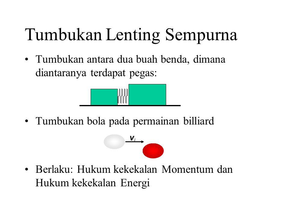 Tumbukan Tidak Lenting Peluru yang bergerak bersama dengan targetnya Bom yang meledak Berlaku: Hukum kekekalan Momentum v V awal akhir x M awal m1m1 m2m2 v1v1 v2v2 akhir