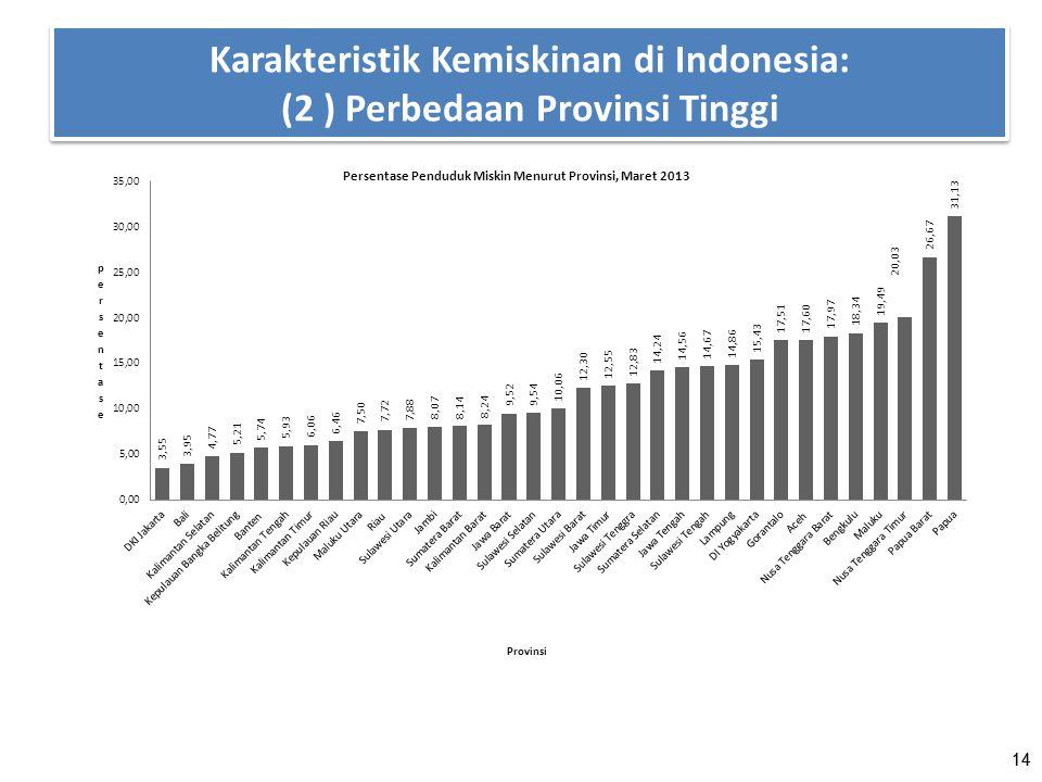 14 Karakteristik Kemiskinan di Indonesia: (2 ) Perbedaan Provinsi Tinggi 14