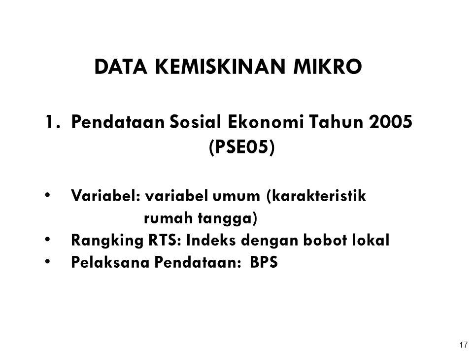 17 DATA KEMISKINAN MIKRO 1.Pendataan Sosial Ekonomi Tahun 2005 (PSE05) Variabel: variabel umum (karakteristik rumah tangga) Rangking RTS: Indeks denga