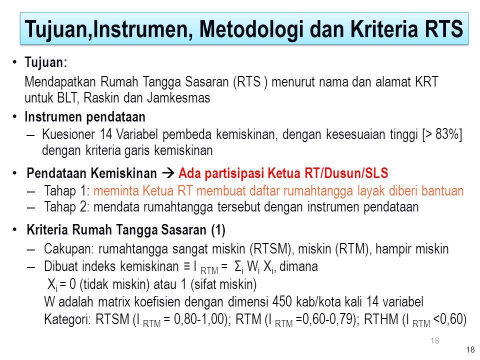 18 Tujuan,Instrumen, Metodologi dan Kriteria RTS 18 Tujuan: Mendapatkan Rumah Tangga Sasaran (RTS ) menurut nama dan alamat KRT untuk BLT, Raskin dan