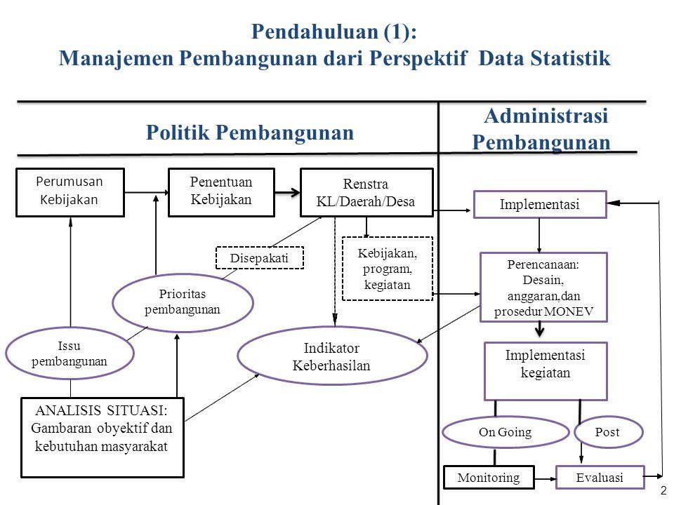 2 Pendahuluan (1): Manajemen Pembangunan dari Perspektif Data Statistik Politik Pembangunan Administrasi Pembangunan Perumusan Kebijakan Penentuan Keb