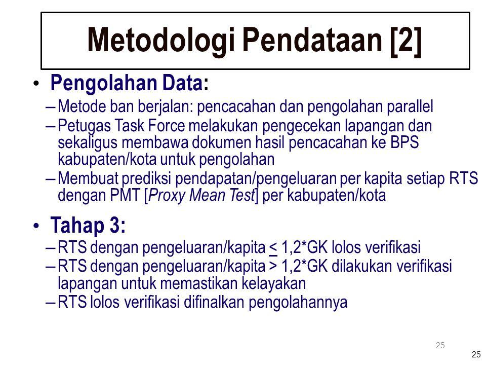 25 Metodologi Pendataan [2] 25 Pengolahan Data: – Metode ban berjalan: pencacahan dan pengolahan parallel – Petugas Task Force melakukan pengecekan la