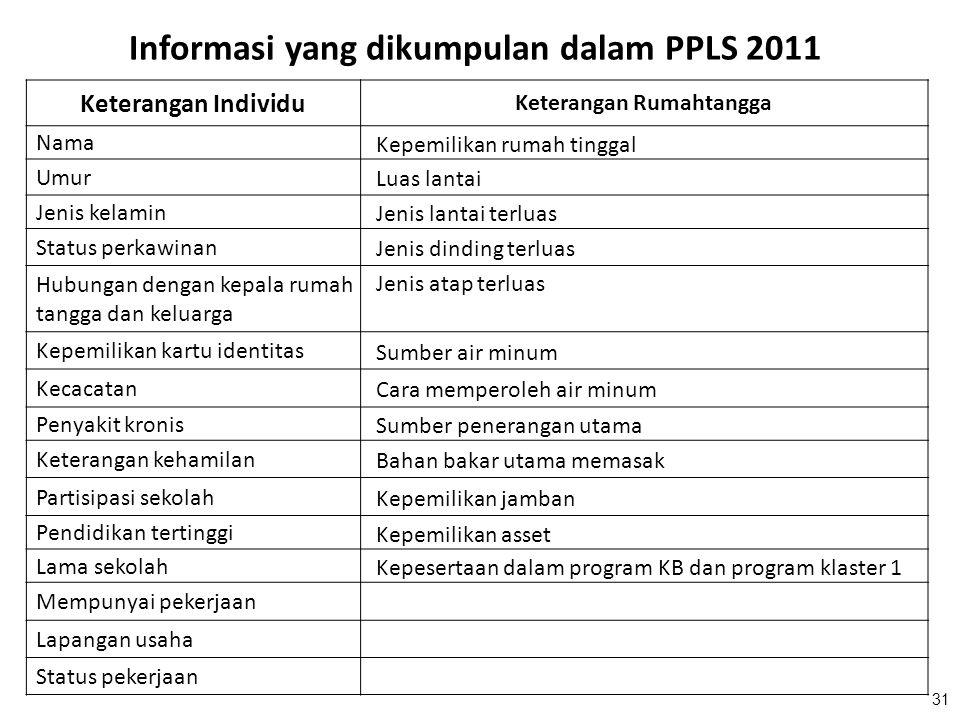 31 Informasi yang dikumpulan dalam PPLS 2011 Keterangan Individu Keterangan Rumahtangga Nama Kepemilikan rumah tinggal Umur Luas lantai Jenis kelamin