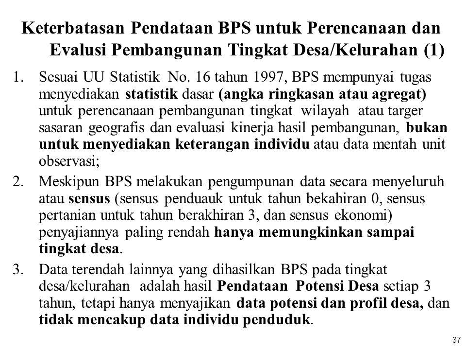 37 Keterbatasan Pendataan BPS untuk Perencanaan dan Evalusi Pembangunan Tingkat Desa/Kelurahan (1) 1.Sesuai UU Statistik No. 16 tahun 1997, BPS mempun