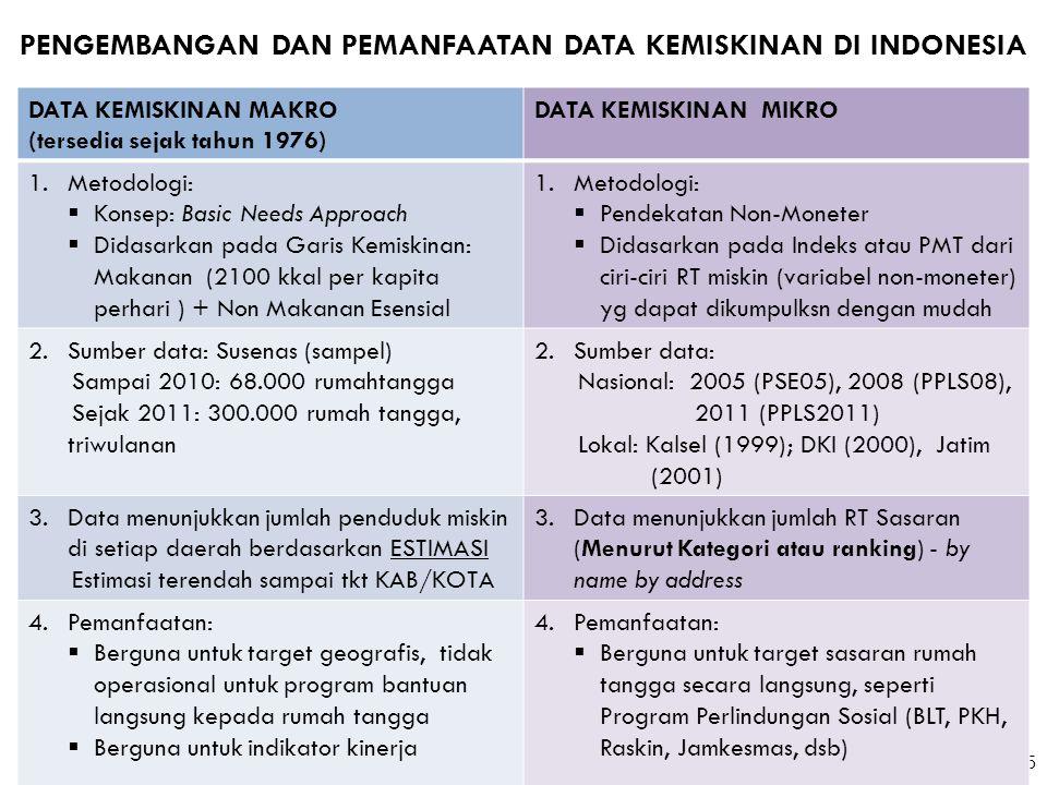 5 PENGEMBANGAN DAN PEMANFAATAN DATA KEMISKINAN DI INDONESIA DATA KEMISKINAN MAKRO (tersedia sejak tahun 1976) DATA KEMISKINAN MIKRO 1.Metodologi:  Ko