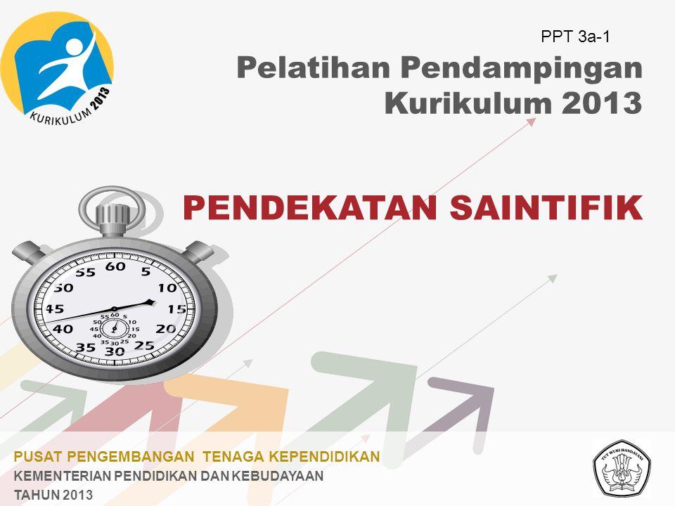 PUSAT PENGEMBANGAN TENAGA KEPENDIDIKAN KEMENTERIAN PENDIDIKAN DAN KEBUDAYAAN TAHUN 2013 PENDEKATAN SAINTIFIK Pelatihan Pendampingan Kurikulum 2013 PPT 3a-1