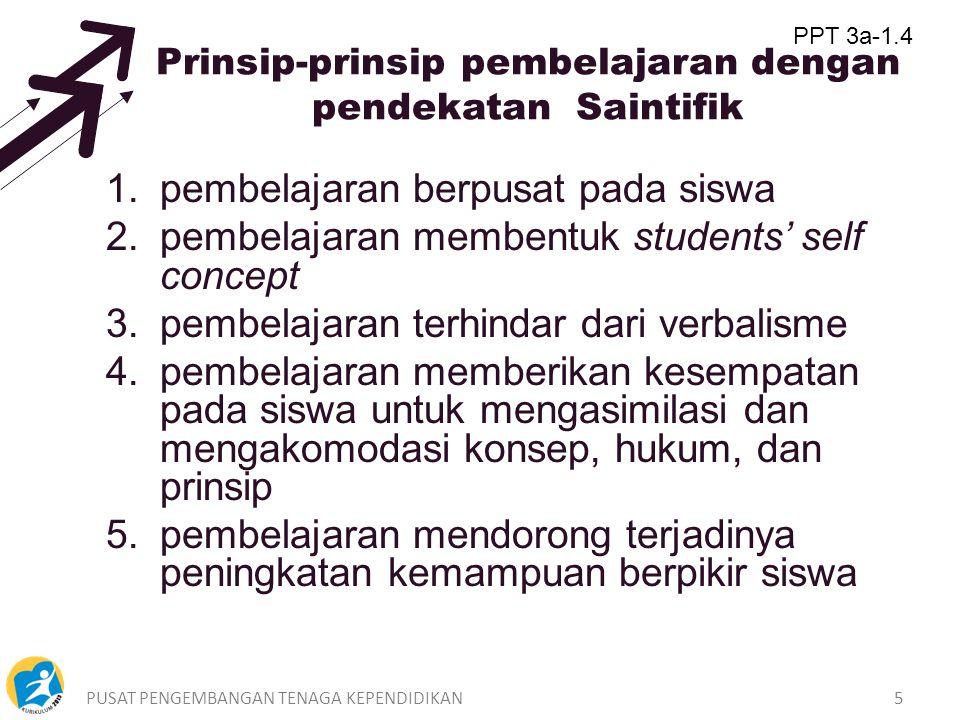 PUSAT PENGEMBANGAN TENAGA KEPENDIDIKAN5 Prinsip-prinsip pembelajaran dengan pendekatan Saintifik 1.pembelajaran berpusat pada siswa 2.pembelajaran membentuk students' self concept 3.pembelajaran terhindar dari verbalisme 4.pembelajaran memberikan kesempatan pada siswa untuk mengasimilasi dan mengakomodasi konsep, hukum, dan prinsip 5.pembelajaran mendorong terjadinya peningkatan kemampuan berpikir siswa PPT 3a-1.4