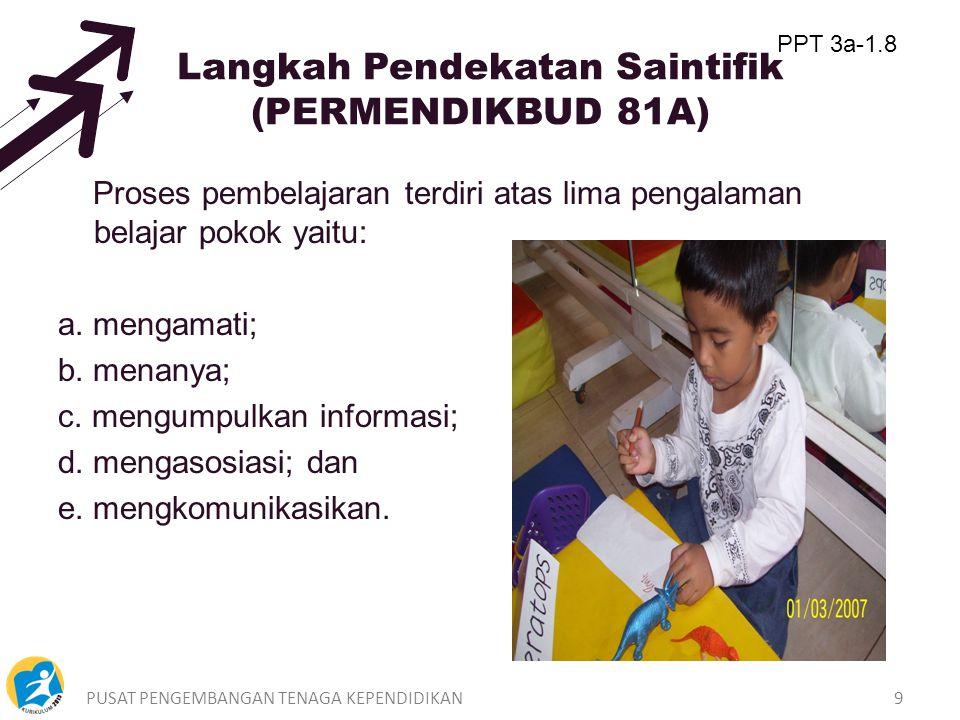 PUSAT PENGEMBANGAN TENAGA KEPENDIDIKAN9 Langkah Pendekatan Saintifik (PERMENDIKBUD 81A) Proses pembelajaran terdiri atas lima pengalaman belajar pokok yaitu: a.