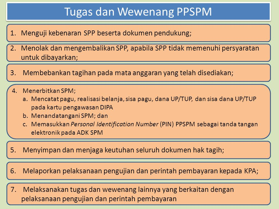 Tugas dan Wewenang PPSPM 1.Menguji kebenaran SPP beserta dokumen pendukung; 2.