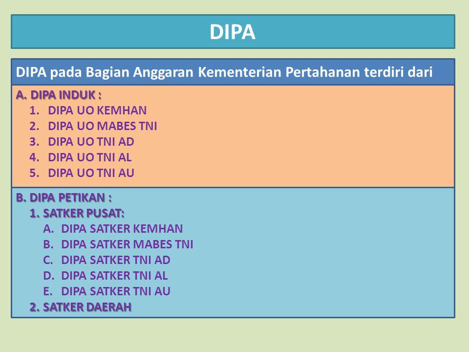 DIPA DIPA pada Bagian Anggaran Kementerian Pertahanan terdiri dari A. DIPA INDUK : 1.DIPA UO KEMHAN 2.DIPA UO MABES TNI 3.DIPA UO TNI AD 4.DIPA UO TNI
