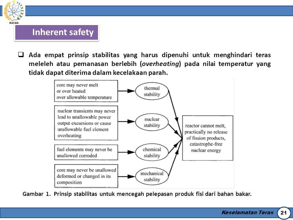BATAN Keselamatan Teras 21 Inherent safety  Ada empat prinsip stabilitas yang harus dipenuhi untuk menghindari teras meleleh atau pemanasan berlebih