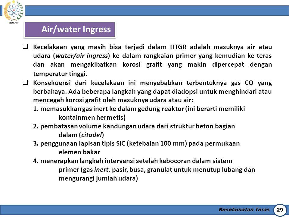 BATAN Keselamatan Teras 29 Air/water Ingress  Kecelakaan yang masih bisa terjadi dalam HTGR adalah masuknya air atau udara (water/air ingress) ke dal