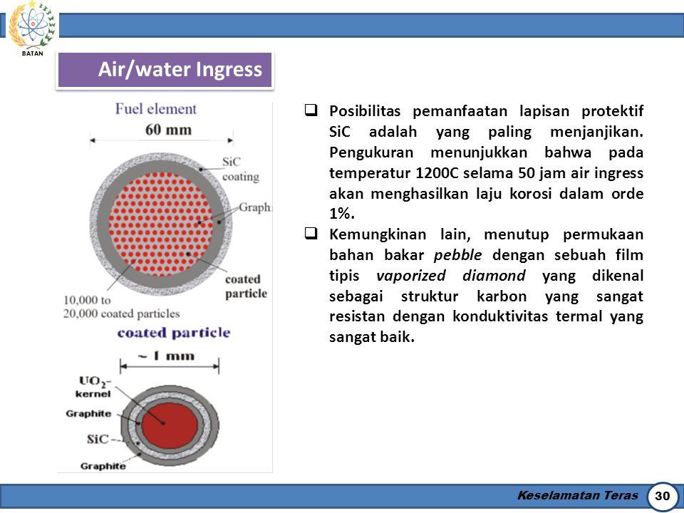 BATAN Keselamatan Teras 30 Air/water Ingress  Posibilitas pemanfaatan lapisan protektif SiC adalah yang paling menjanjikan. Pengukuran menunjukkan ba