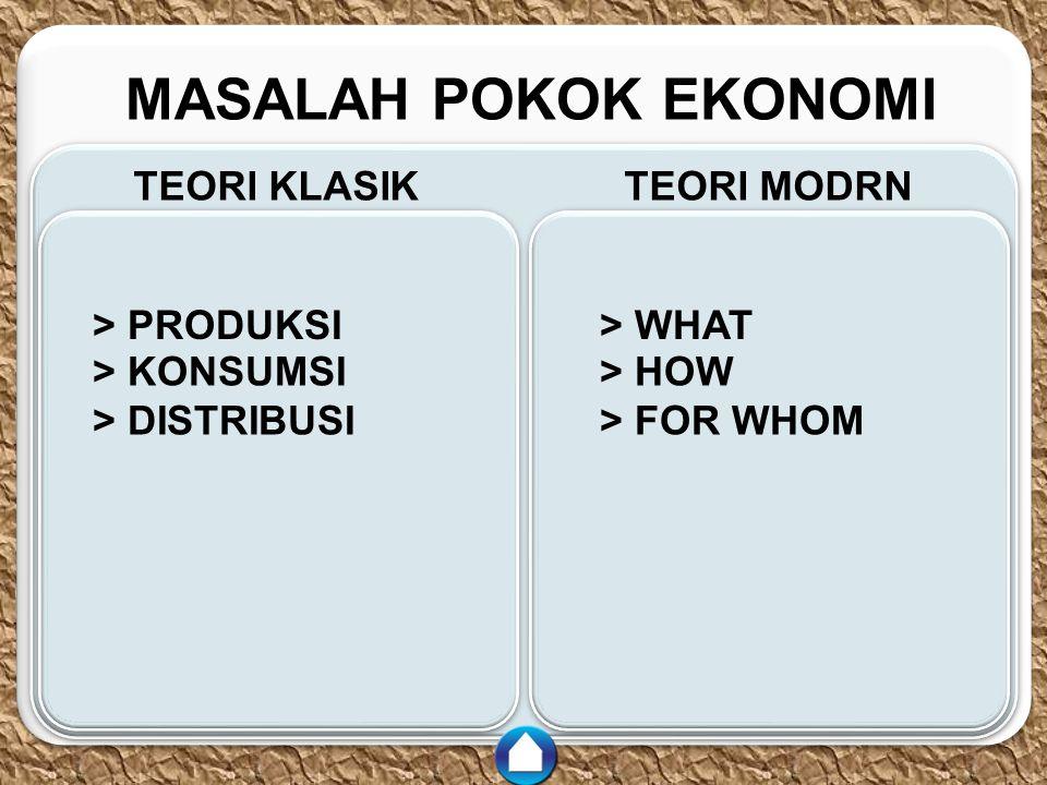 c c MASALAH POKOK EKONOMI TEORI MODRNTEORI KLASIK > PRODUKSI > KONSUMSI > DISTRIBUSI > WHAT > HOW > FOR WHOM