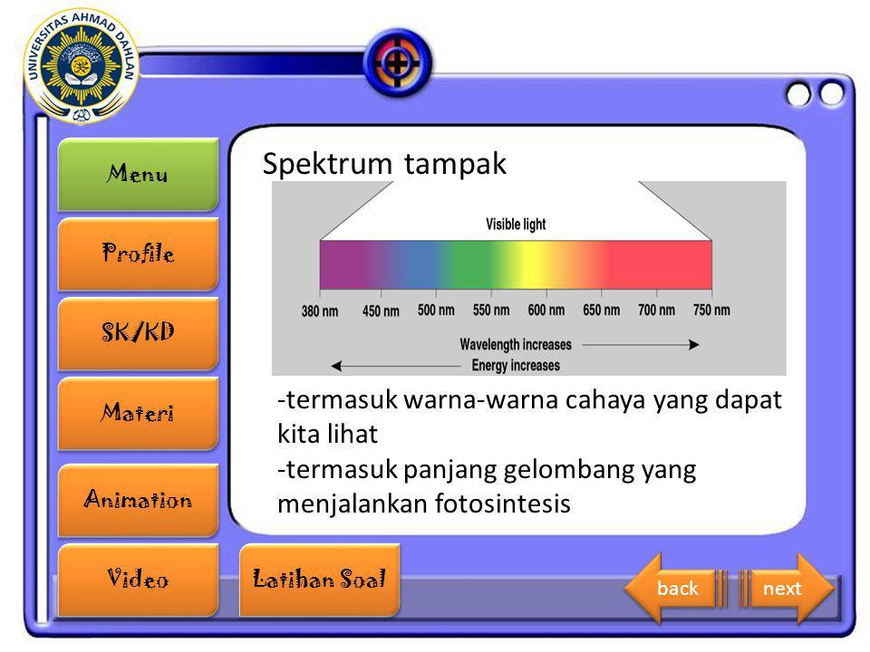 Menu Profile SK/KD Materi Animation Video Latihan Soal Latihan Soal Spektrum tampak -termasuk warna-warna cahaya yang dapat kita lihat -termasuk panja