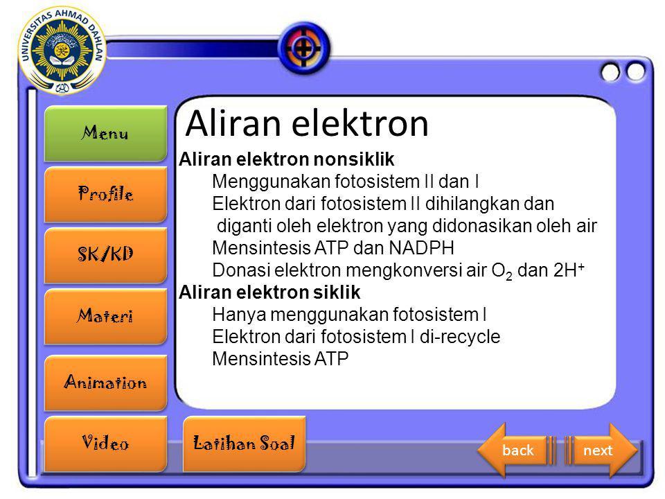 Menu Profile SK/KD Materi Animation Video Latihan Soal Latihan Soal Aliran elektron Aliran elektron nonsiklik Menggunakan fotosistem II dan I Elektron