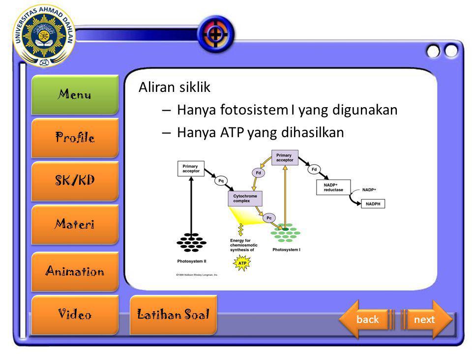 Menu Profile SK/KD Materi Animation Video Latihan Soal Latihan Soal Aliran siklik – Hanya fotosistem I yang digunakan – Hanya ATP yang dihasilkan next