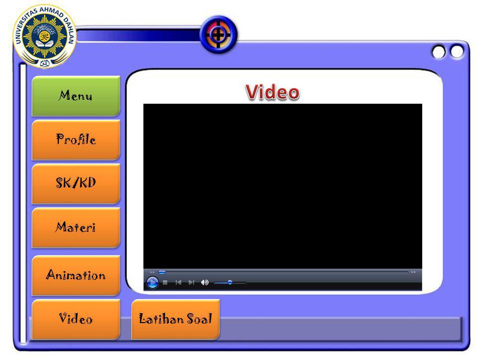 Menu Profile SK/KD Materi Animation Video Latihan Soal Latihan Soal