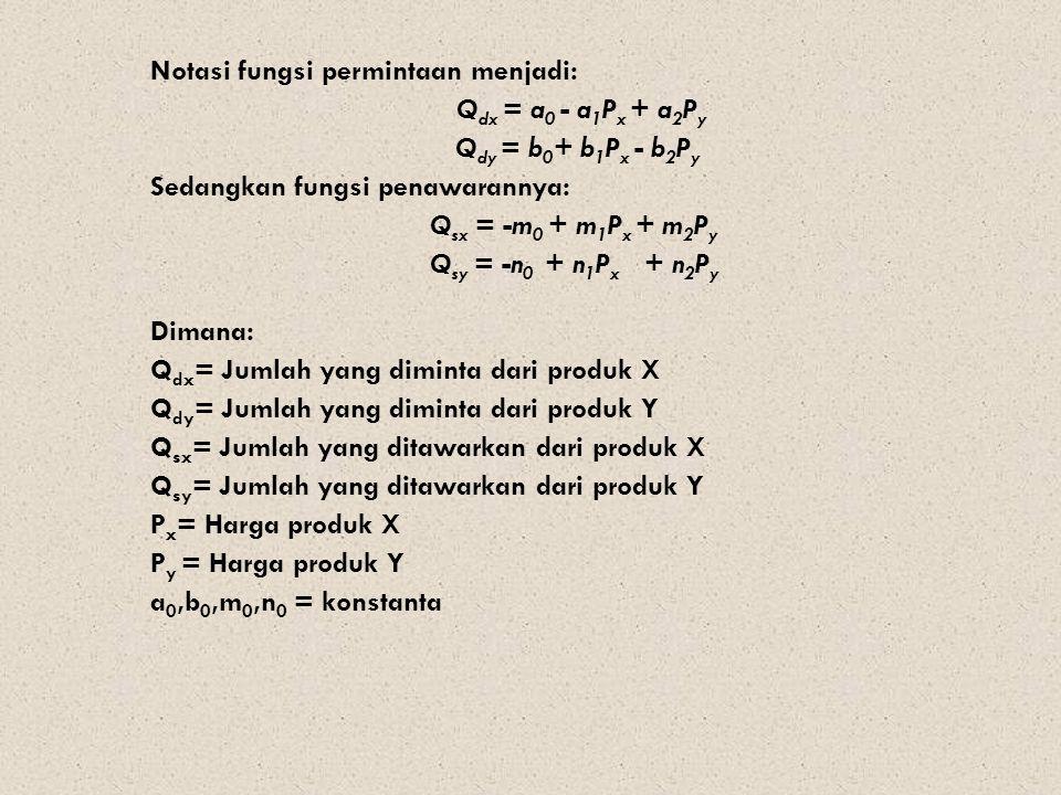 Notasi fungsi permintaan menjadi: Q dx = a 0 - a 1 P x + a 2 P y Q dy = b 0 + b 1 P x - b 2 P y Sedangkan fungsi penawarannya: Q sx = -m 0 + m 1 P x + m 2 P y Q sy = -n 0 + n 1 P x + n 2 P y Dimana: Q dx = Jumlah yang diminta dari produk X Q dy = Jumlah yang diminta dari produk Y Q sx = Jumlah yang ditawarkan dari produk X Q sy = Jumlah yang ditawarkan dari produk Y P x = Harga produk X P y = Harga produk Y a 0,b 0,m 0,n 0 = konstanta