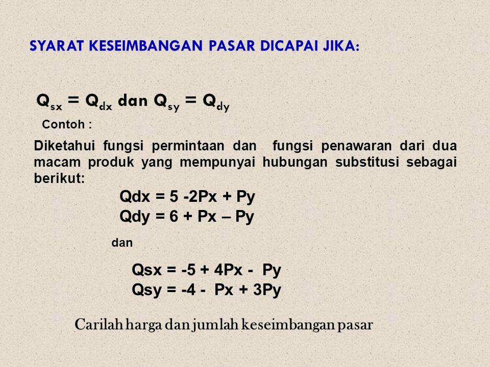 SYARAT KESEIMBANGAN PASAR DICAPAI JIKA: Q sx = Q dx dan Q sy = Q dy Contoh : Diketahui fungsi permintaan dan fungsi penawaran dari dua macam produk yang mempunyai hubungan substitusi sebagai berikut: Qdx = 5 -2Px + Py Qdy = 6 + Px – Py Qsx = -5 + 4Px - Py Qsy = -4 - Px + 3Py dan Carilah harga dan jumlah keseimbangan pasar